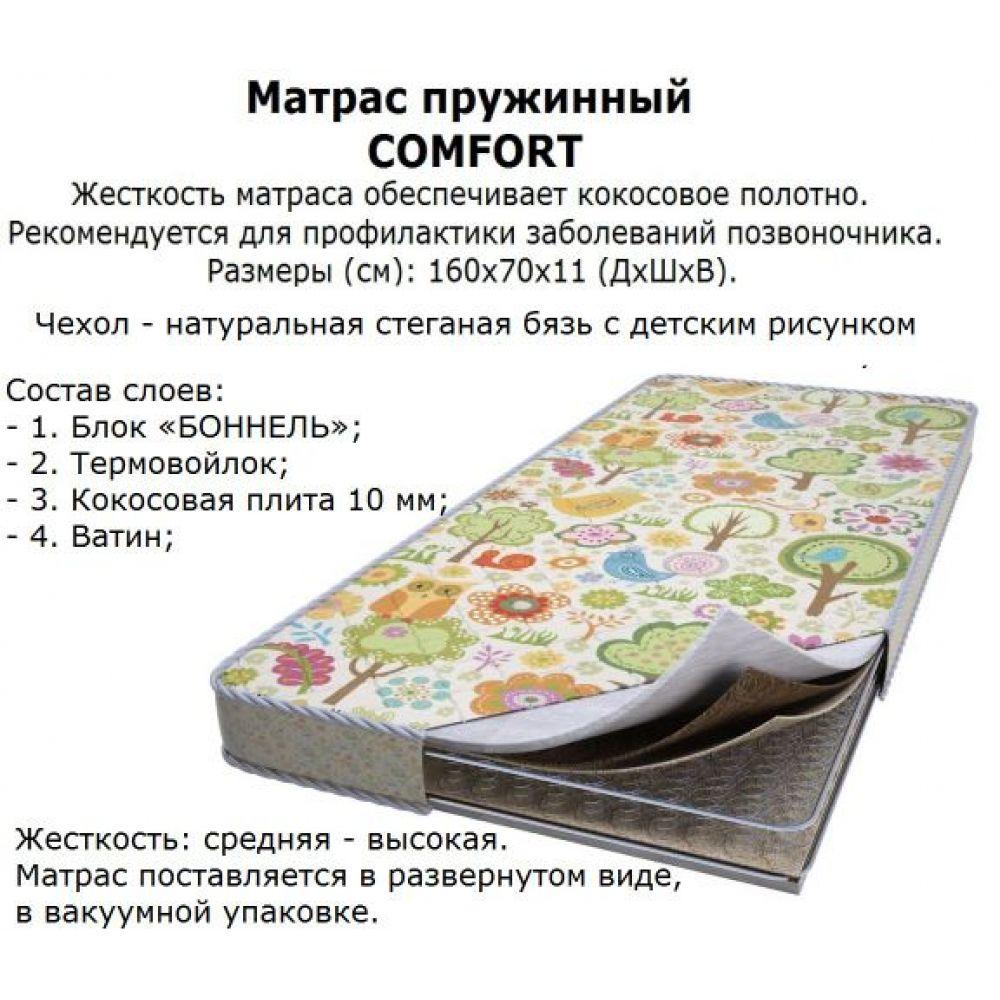 Диваны Для Девочек Санкт-Петербург